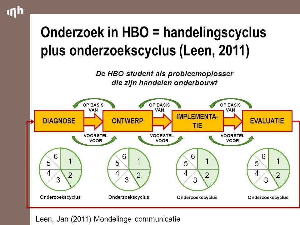 DIAGNOSEONTWERP IMPLEMENTA- TIE EVALUATIE Onderzoek in HBO = handelingscyclus plus onderzoekscyclus (Leen, 2011) VOORSTEL VOOR OP BASIS VAN 1 2 3 4 5