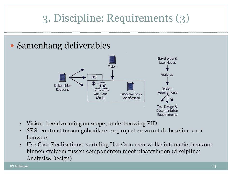3. Discipline: Requirements (3) © Infocon Samenhang deliverables 14 Vision: beeldvorming en scope; onderbouwing PID SRS: contract tussen gebruikers en