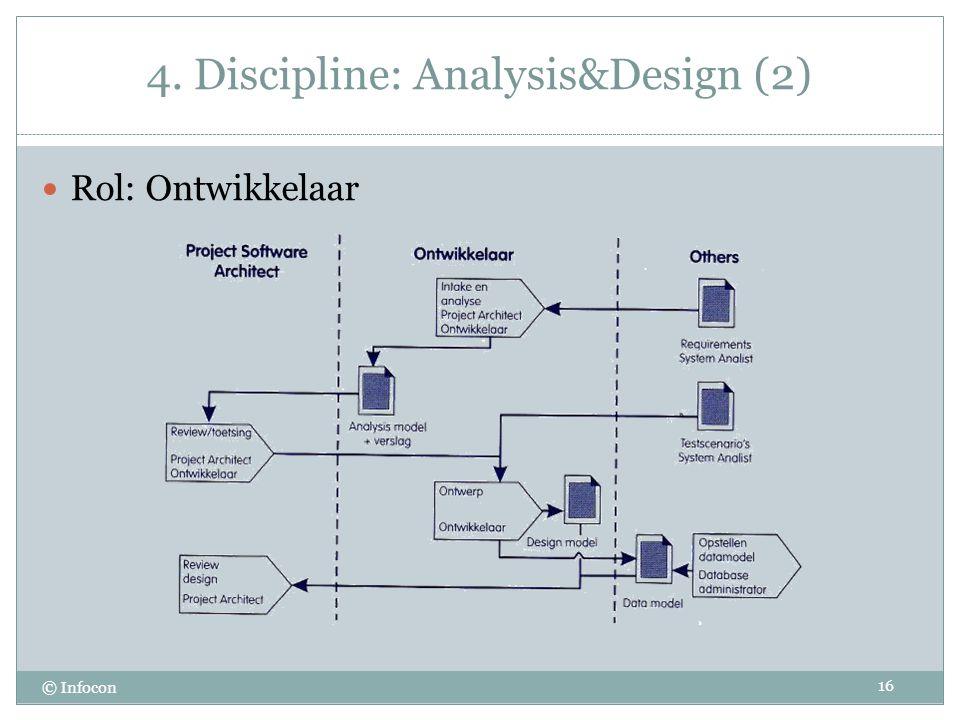 4. Discipline: Analysis&Design (2) © Infocon Rol: Ontwikkelaar 16