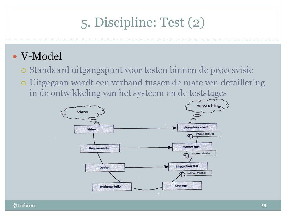 5. Discipline: Test (2) © Infocon V-Model  Standaard uitgangspunt voor testen binnen de procesvisie  Uitgegaan wordt een verband tussen de mate ven