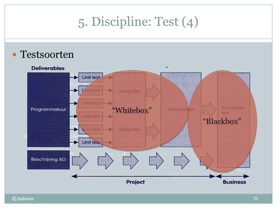 "5. Discipline: Test (4) © Infocon Testsoorten 21 ""Whitebox"" ""Blackbox"""