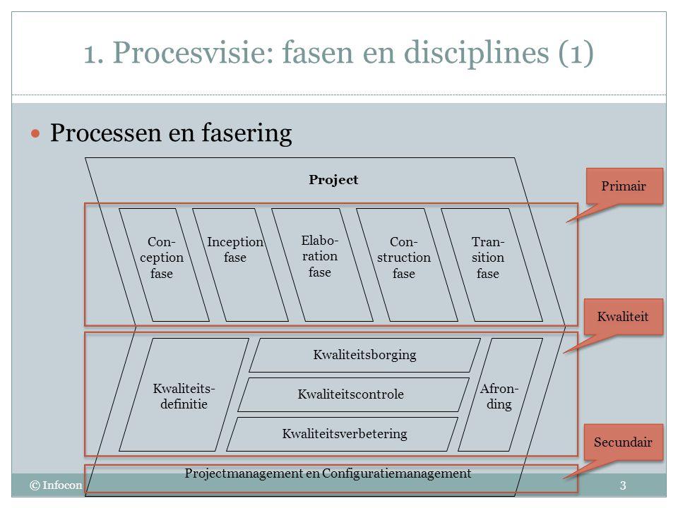 1. Procesvisie: fasen en disciplines (1) © Infocon Processen en fasering 3 Kwaliteits- definitie Afron- ding Kwaliteitsborging Kwaliteitsverbetering K