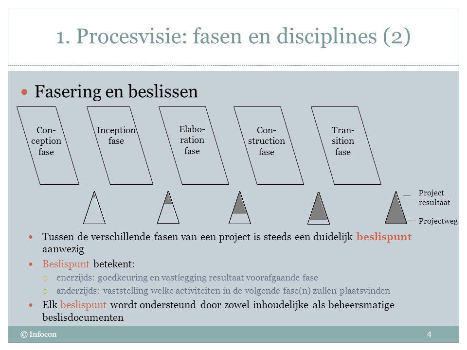 1. Procesvisie: fasen en disciplines (2) © Infocon Fasering en beslissen 4 Tussen de verschillende fasen van een project is steeds een duidelijk besli