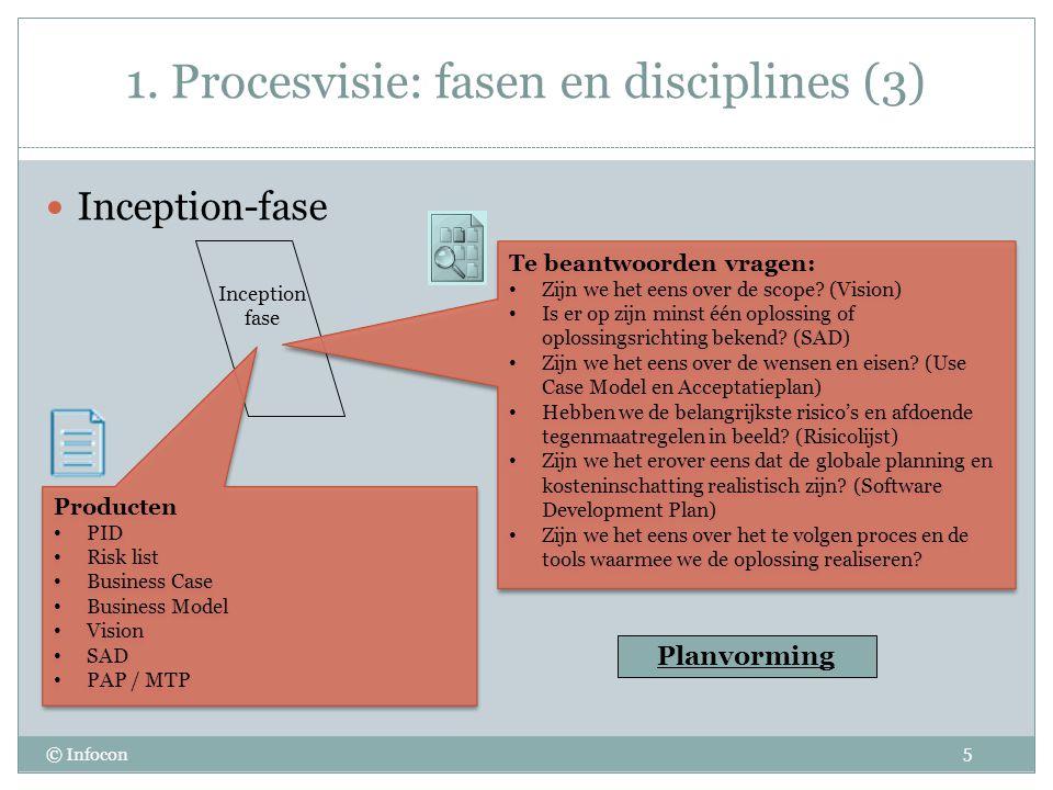 1. Procesvisie: fasen en disciplines (3) © Infocon Inception-fase 5 Inception fase Producten PID Risk list Business Case Business Model Vision SAD PAP