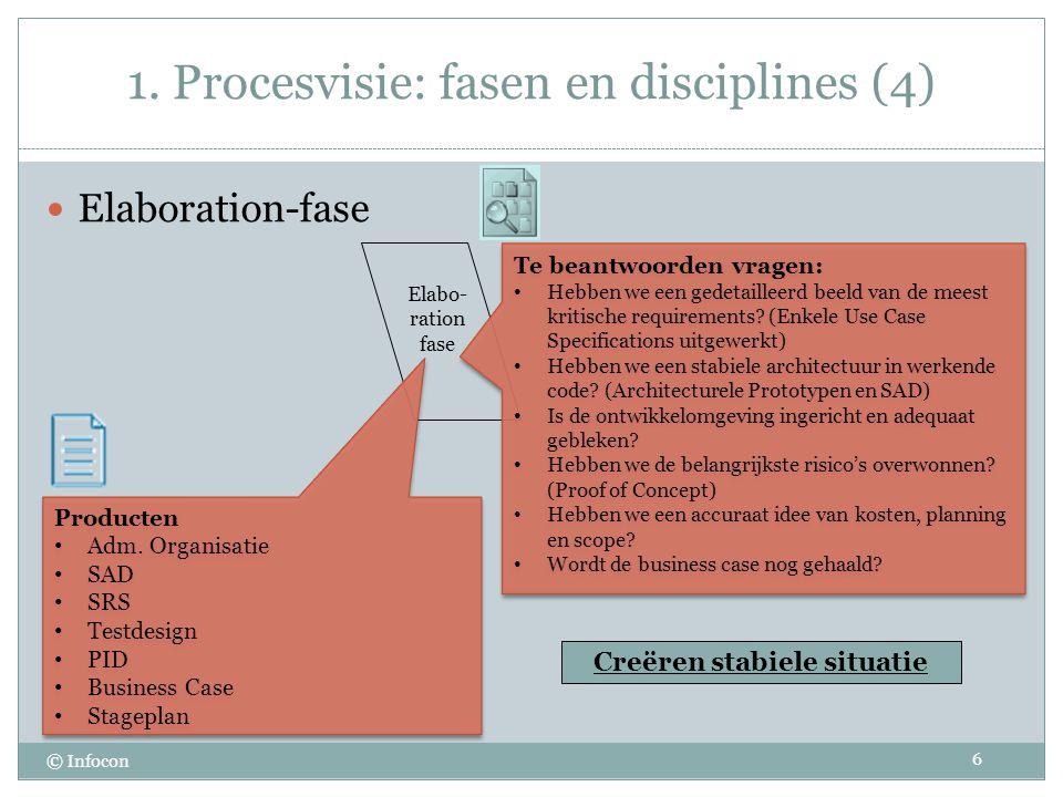1. Procesvisie: fasen en disciplines (4) © Infocon Elaboration-fase 6 Creëren stabiele situatie Elabo- ration fase Te beantwoorden vragen: Hebben we e
