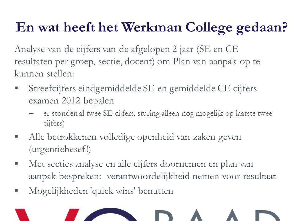 En wat heeft het Werkman College gedaan? Analyse van de cijfers van de afgelopen 2 jaar (SE en CE resultaten per groep, sectie, docent) om Plan van aa