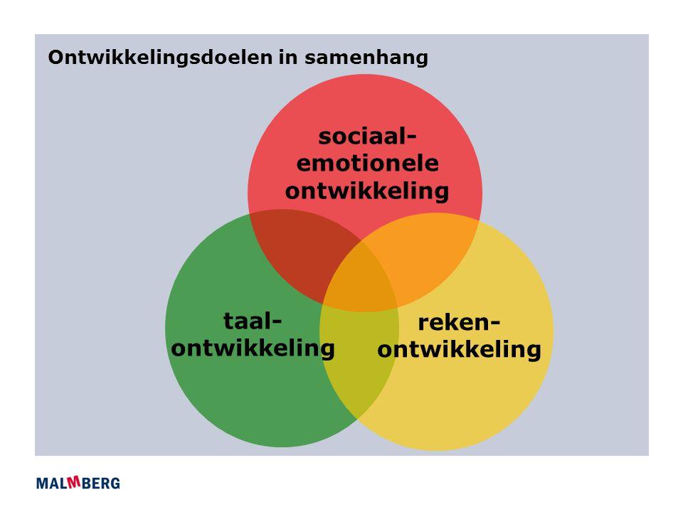 sociaal- emotionele ontwikkeling reken- ontwikkeling taal- ontwikkeling Ontwikkelingsdoelen in samenhang