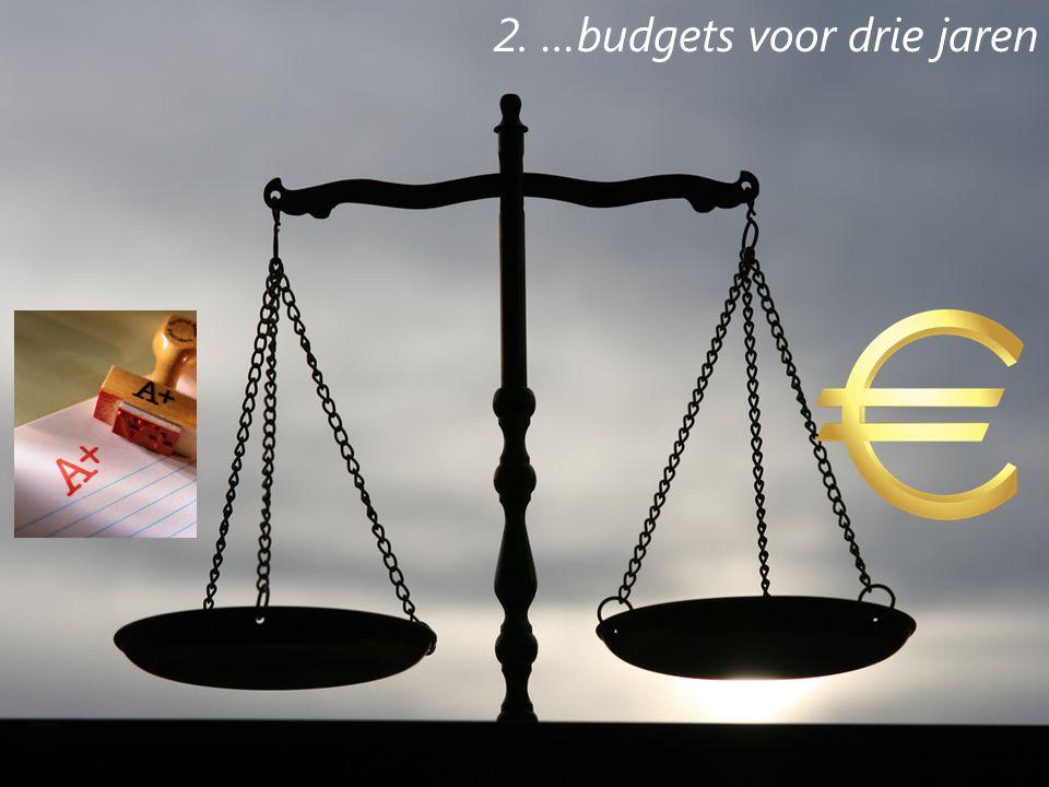 2. …budgets voor drie jaren