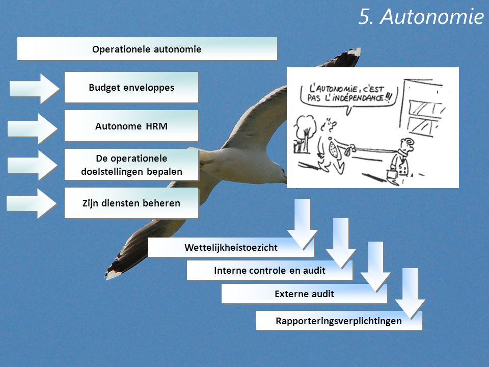 Operationele autonomie Budget enveloppes Autonome HRM De operationele doelstellingen bepalen Zijn diensten beheren Wettelijkheistoezicht Interne controle en audit Externe audit Rapporteringsverplichtingen 5.