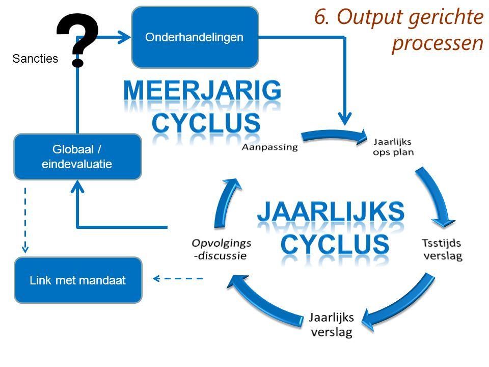 6. Output gerichte processen Globaal / eindevaluatie Onderhandelingen Link met mandaat Sancties