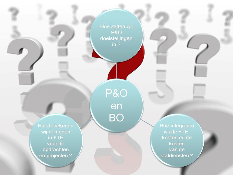 P&O en BO Hoe zetten wij P&O doelstellingen in .