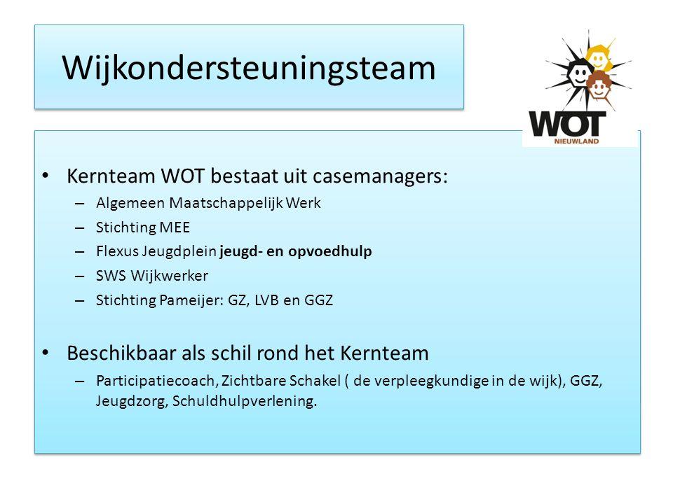 Wijkondersteuningsteam Kernteam WOT bestaat uit casemanagers: – Algemeen Maatschappelijk Werk – Stichting MEE – Flexus Jeugdplein jeugd- en opvoedhulp