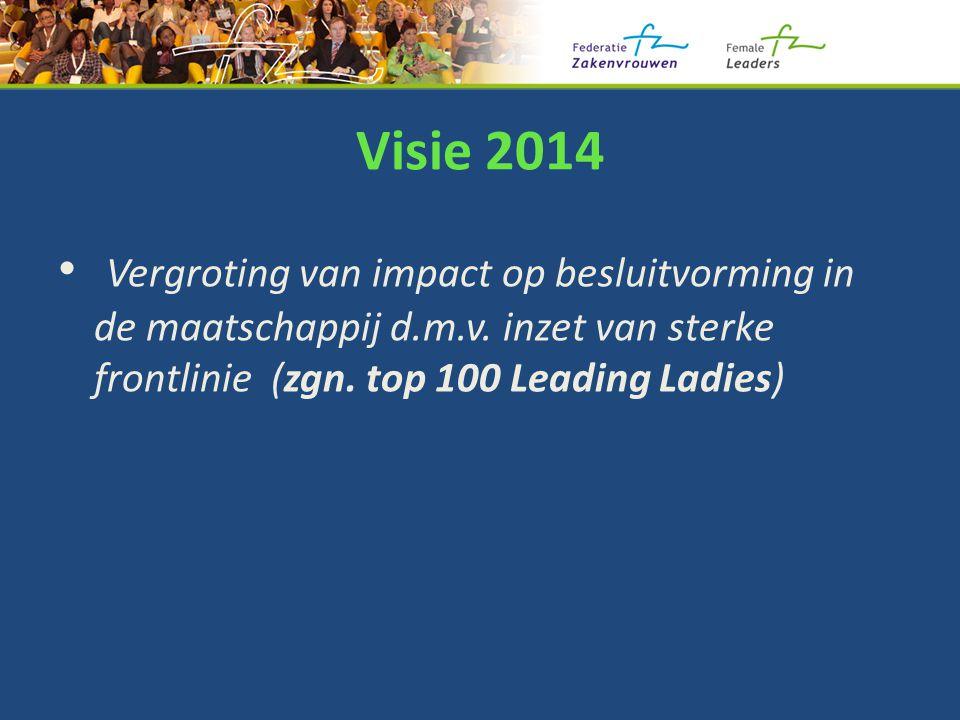 Visie 2014 Vergroting van impact op besluitvorming in de maatschappij d.m.v.