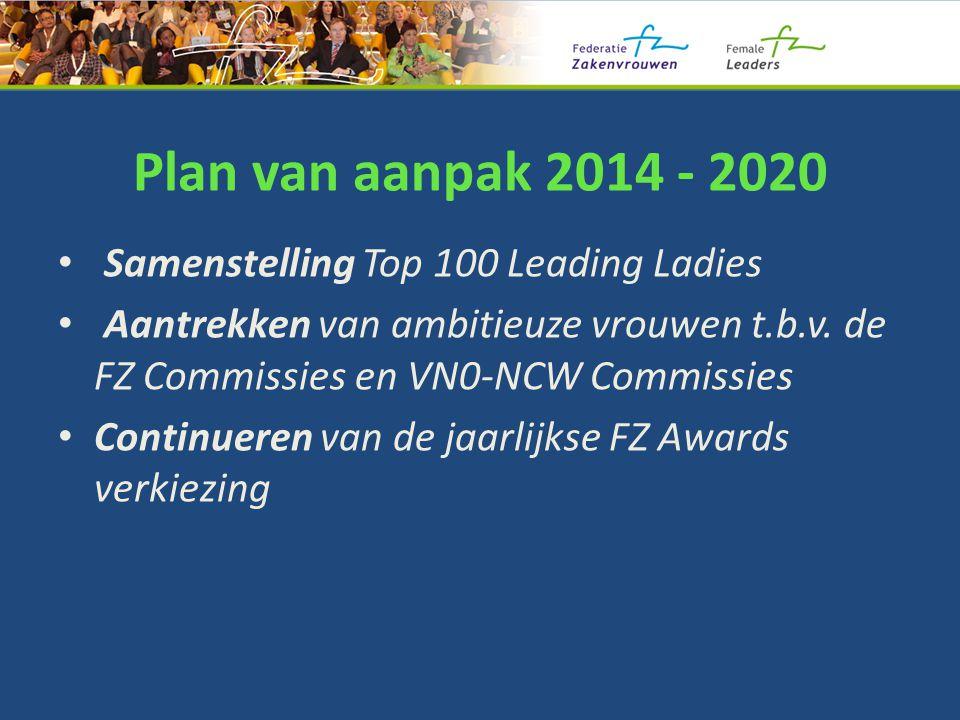 Plan van aanpak 2014 - 2020 Samenstelling Top 100 Leading Ladies Aantrekken van ambitieuze vrouwen t.b.v.