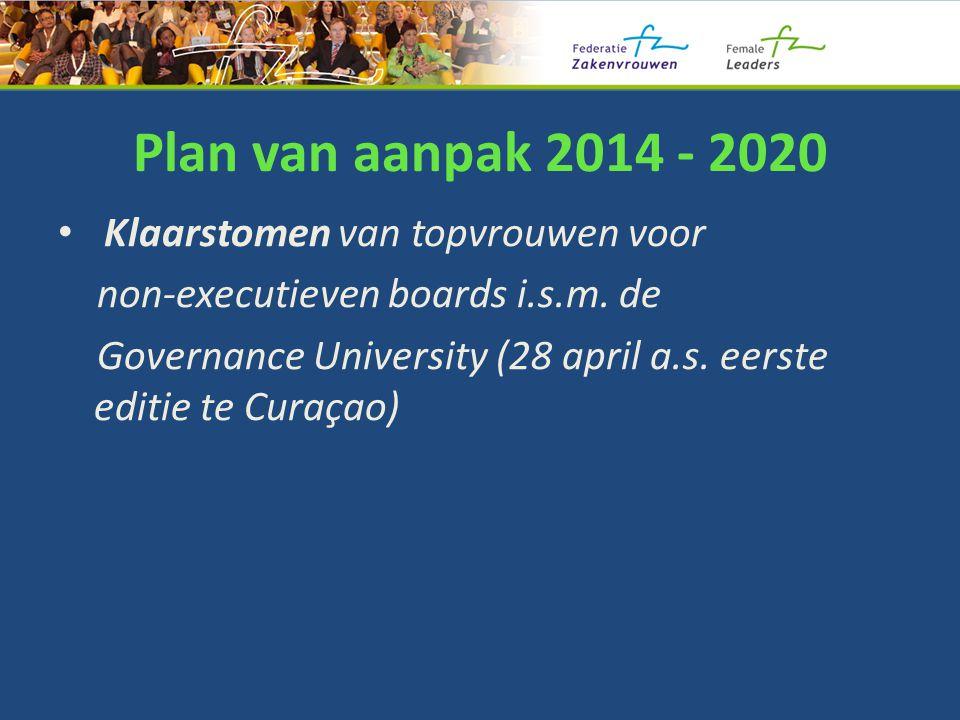 Plan van aanpak 2014 - 2020 Klaarstomen van topvrouwen voor non-executieven boards i.s.m.