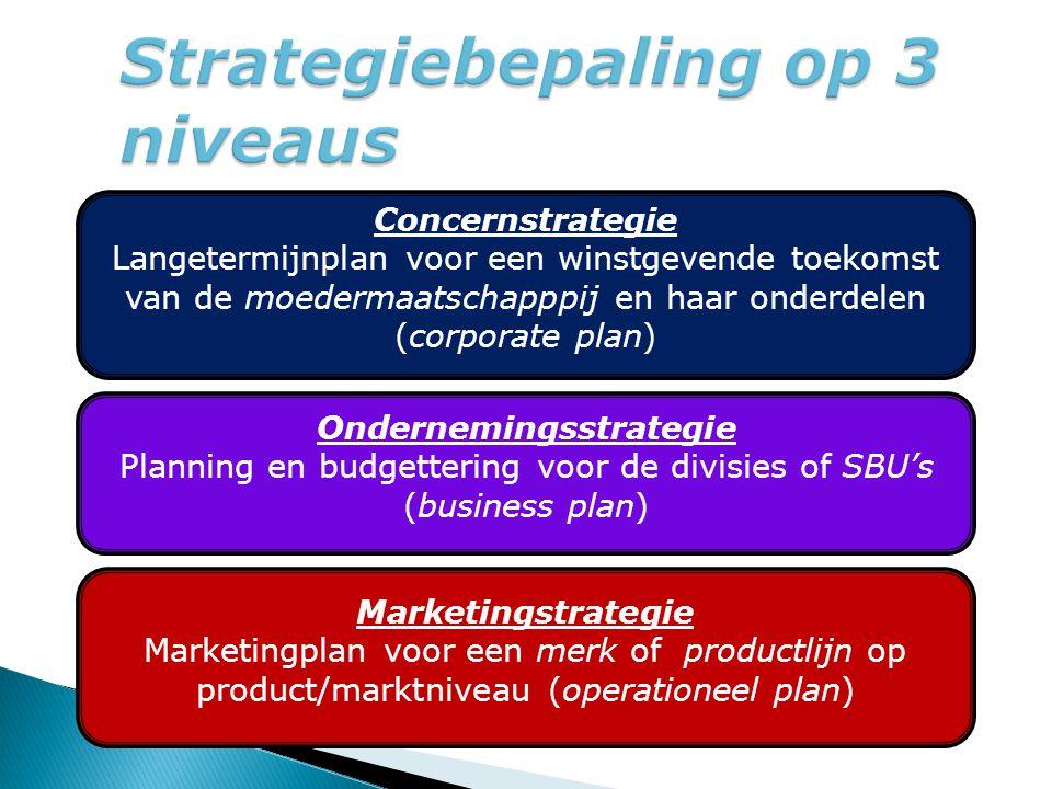 Concernstrategie Langetermijnplan voor een winstgevende toekomst van de moedermaatschapppij en haar onderdelen (corporate plan) Marketingstrategie Marketingplan voor een merk of productlijn op product/marktniveau (operationeel plan) Ondernemingsstrategie Planning en budgettering voor de divisies of SBU's (business plan)