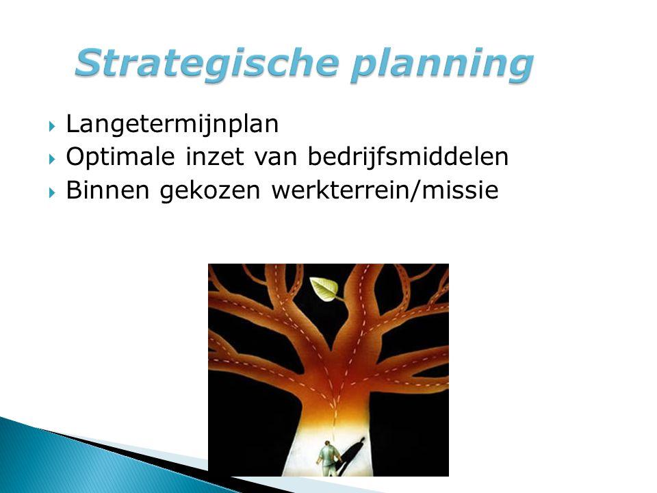  Langetermijnplan  Optimale inzet van bedrijfsmiddelen  Binnen gekozen werkterrein/missie