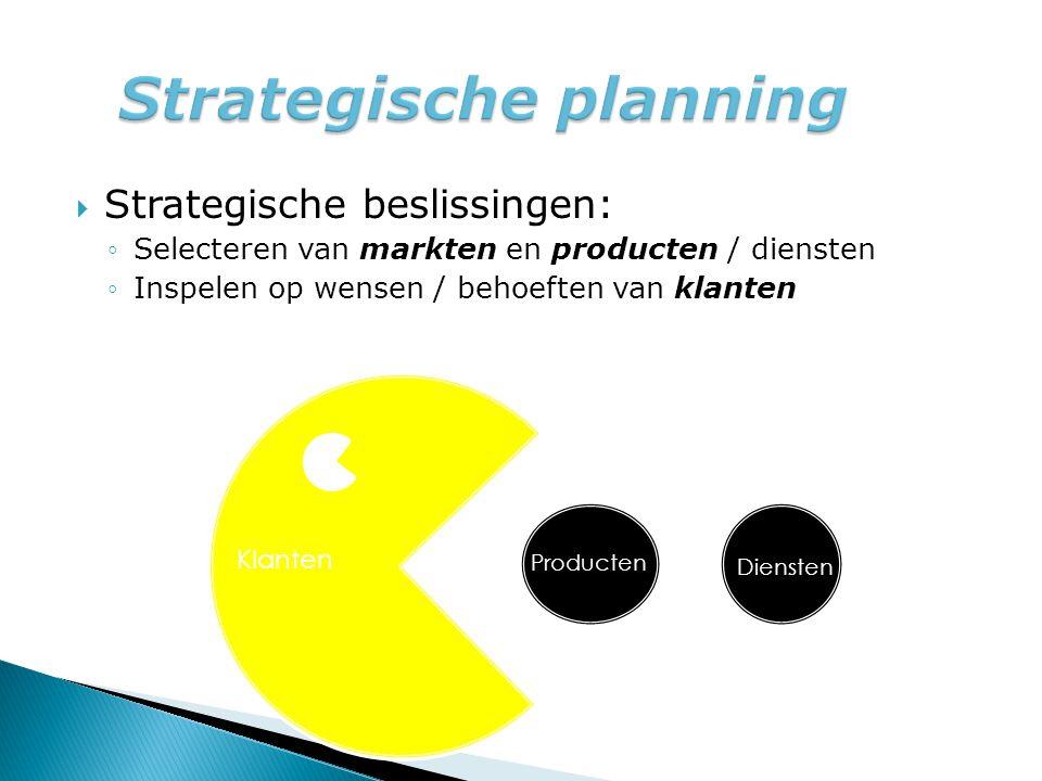  Strategische beslissingen: ◦Selecteren van markten en producten / diensten ◦Inspelen op wensen / behoeften van klanten Klanten Producten Diensten