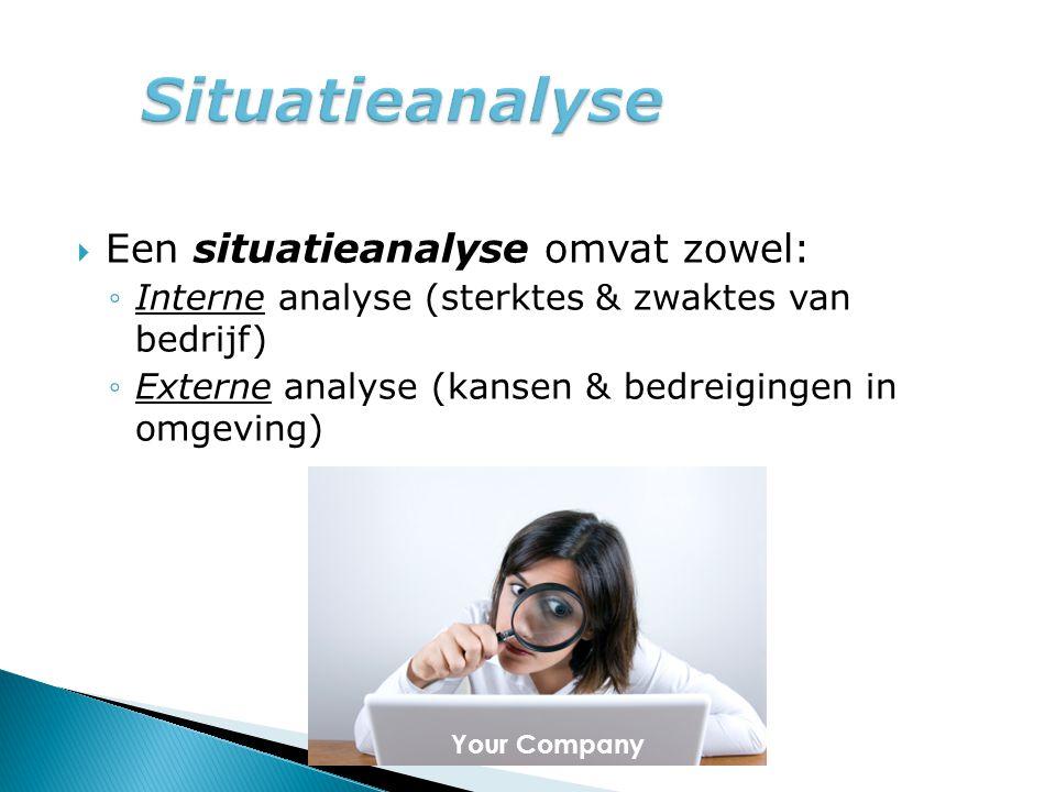  Een situatieanalyse omvat zowel: ◦Interne analyse (sterktes & zwaktes van bedrijf) ◦Externe analyse (kansen & bedreigingen in omgeving) Your Company