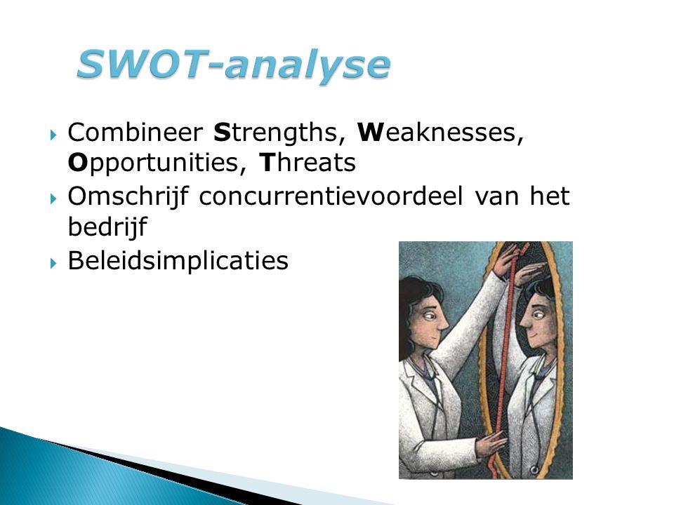  Combineer Strengths, Weaknesses, Opportunities, Threats  Omschrijf concurrentievoordeel van het bedrijf  Beleidsimplicaties