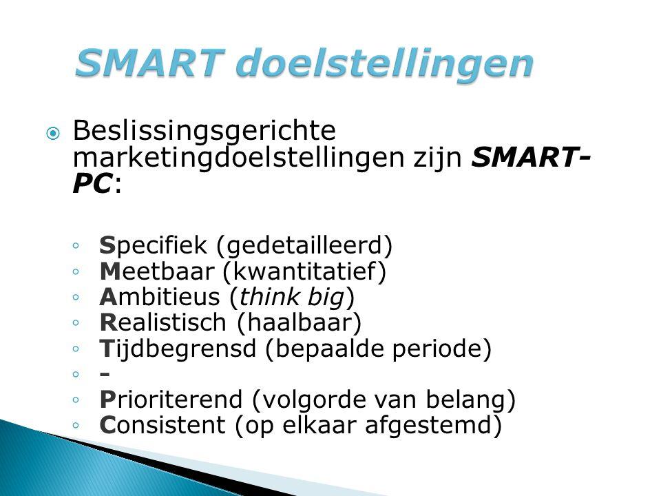  Beslissingsgerichte marketingdoelstellingen zijn SMART- PC: ◦Specifiek (gedetailleerd) ◦Meetbaar (kwantitatief) ◦Ambitieus (think big) ◦Realistisch (haalbaar) ◦Tijdbegrensd (bepaalde periode) ◦-◦- ◦Prioriterend (volgorde van belang) ◦Consistent (op elkaar afgestemd)