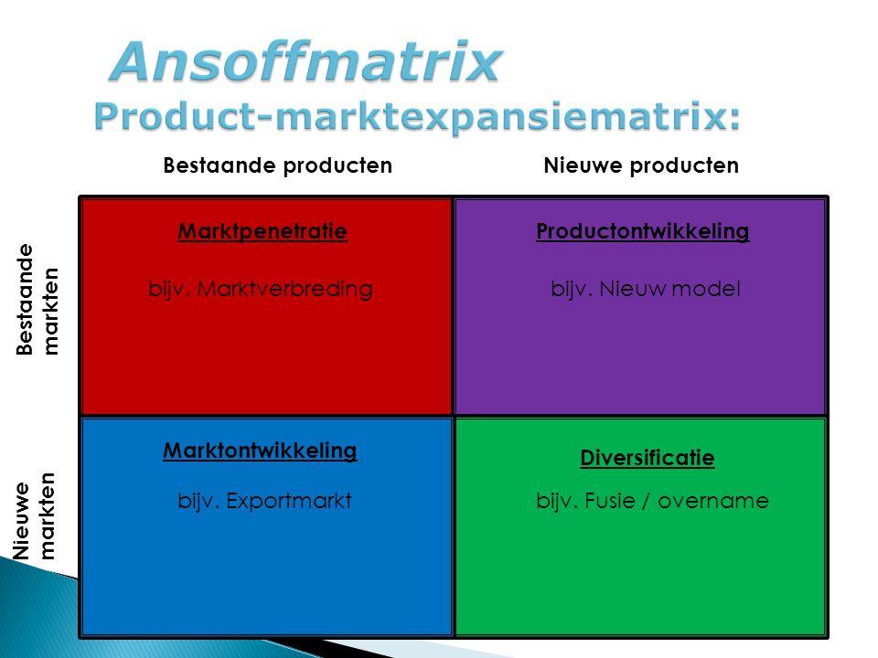 Bestaande producten Nieuwe markten Bestaande markten Nieuwe producten Marktpenetratie Marktontwikkeling Productontwikkeling Diversificatie bijv. Markt