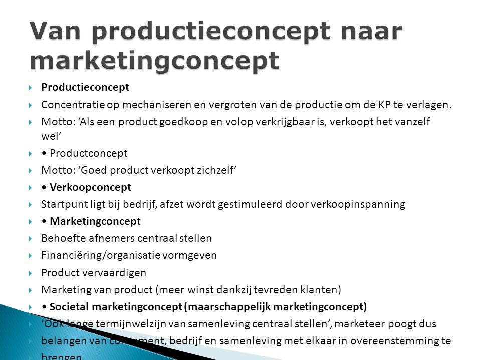  Productieconcept  Concentratie op mechaniseren en vergroten van de productie om de KP te verlagen.  Motto: 'Als een product goedkoop en volop verk