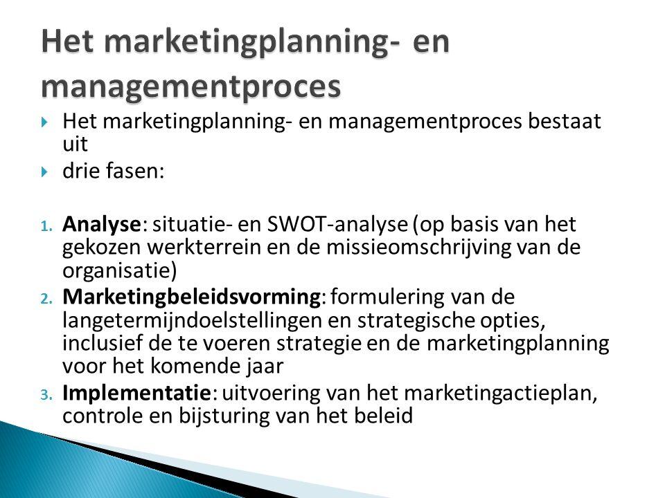  Het marketingplanning- en managementproces bestaat uit  drie fasen: 1. Analyse: situatie- en SWOT-analyse (op basis van het gekozen werkterrein en