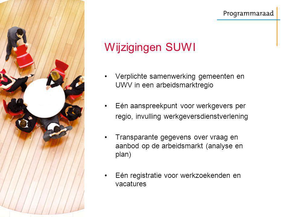 Wijzigingen SUWI Verplichte samenwerking gemeenten en UWV in een arbeidsmarktregio Eén aanspreekpunt voor werkgevers per regio, invulling werkgeversdi