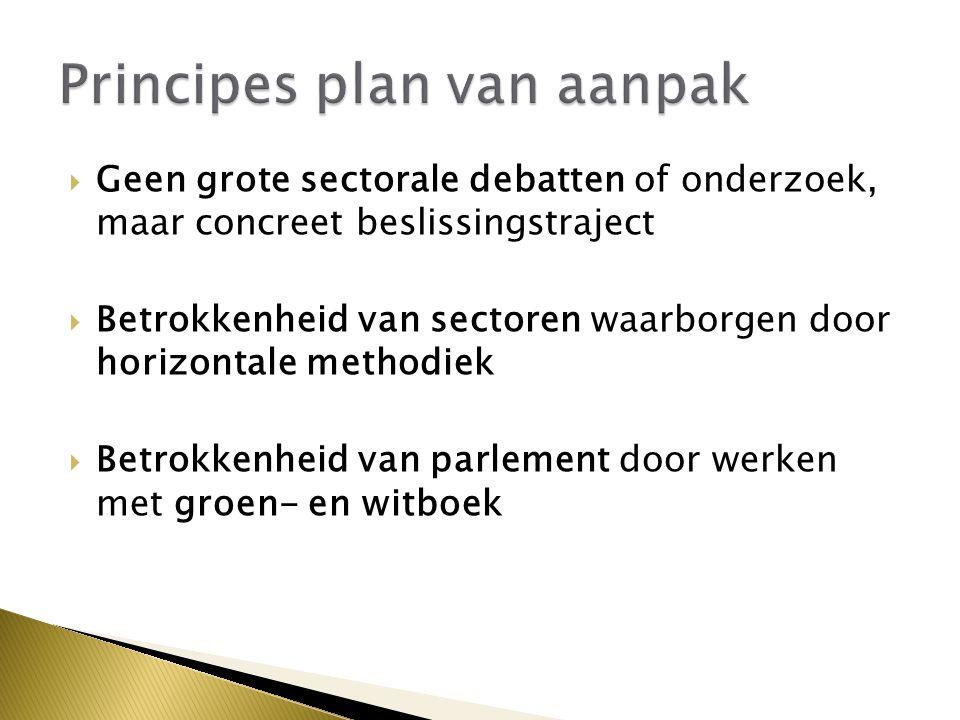  Geen grote sectorale debatten of onderzoek, maar concreet beslissingstraject  Betrokkenheid van sectoren waarborgen door horizontale methodiek  Betrokkenheid van parlement door werken met groen- en witboek