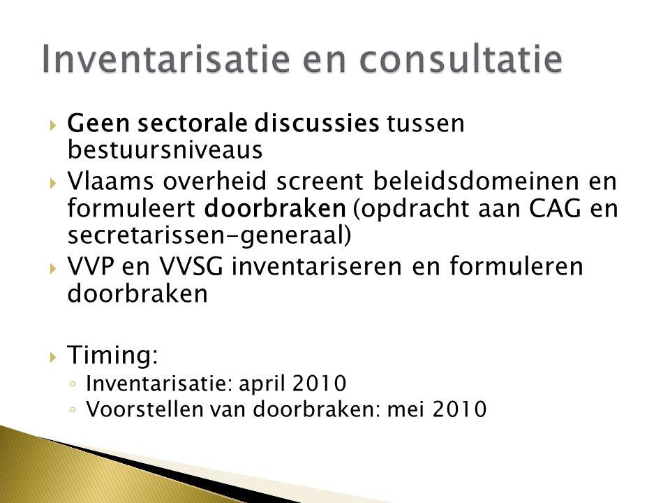  Geen sectorale discussies tussen bestuursniveaus  Vlaams overheid screent beleidsdomeinen en formuleert doorbraken (opdracht aan CAG en secretarissen-generaal)  VVP en VVSG inventariseren en formuleren doorbraken  Timing: ◦ Inventarisatie: april 2010 ◦ Voorstellen van doorbraken: mei 2010