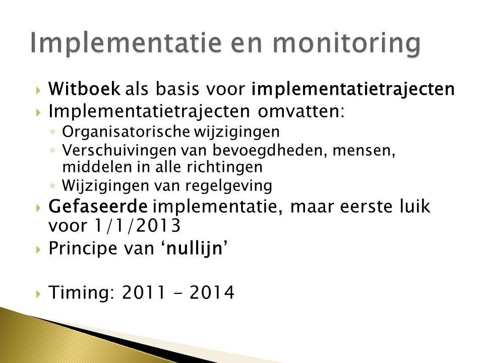  Witboek als basis voor implementatietrajecten  Implementatietrajecten omvatten: ◦ Organisatorische wijzigingen ◦ Verschuivingen van bevoegdheden, mensen, middelen in alle richtingen ◦ Wijzigingen van regelgeving  Gefaseerde implementatie, maar eerste luik voor 1/1/2013  Principe van 'nullijn'  Timing: 2011 - 2014