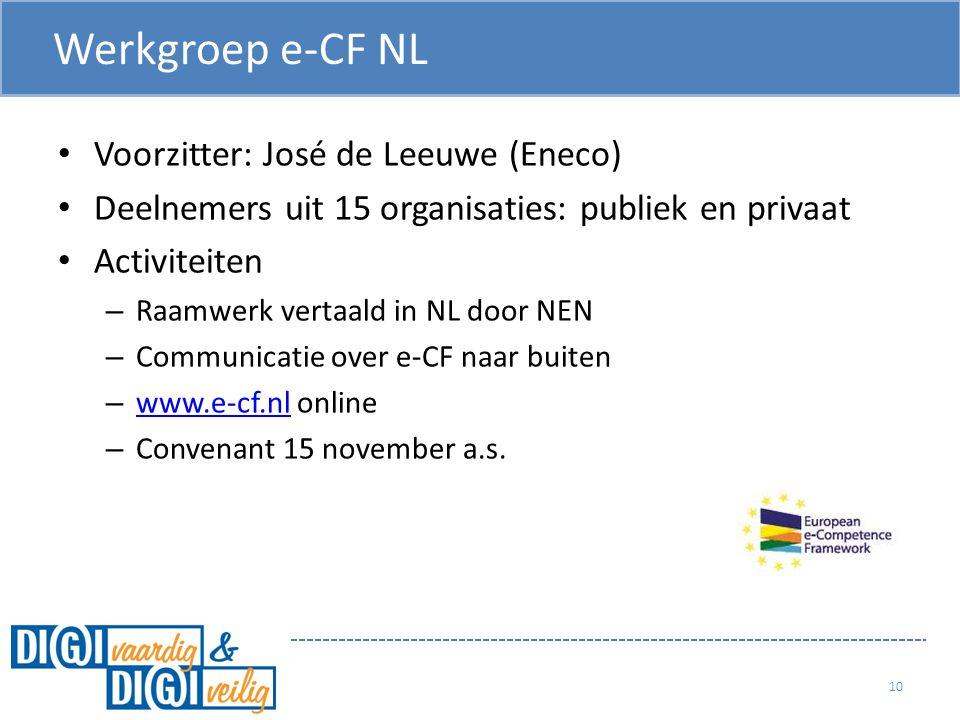 Voorzitter: José de Leeuwe (Eneco) Deelnemers uit 15 organisaties: publiek en privaat Activiteiten – Raamwerk vertaald in NL door NEN – Communicatie o