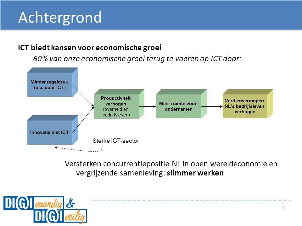Achtergrond ICT biedt kansen voor economische groei 60% van onze economische groei terug te voeren op ICT door: 2 Versterken concurrentiepositie NL in