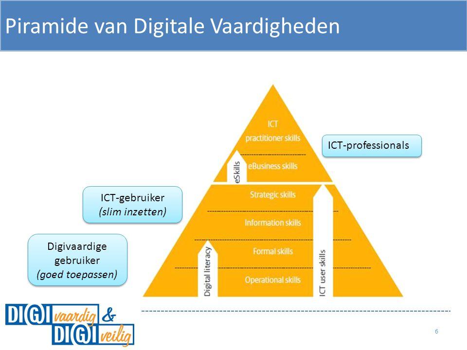 … Piramide van Digitale Vaardigheden 6 ICT-professionals ICT-gebruiker (slim inzetten) ICT-gebruiker (slim inzetten) Digivaardige gebruiker (goed toep