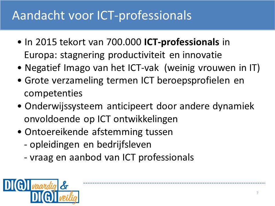 Hiernaast is méér nodig in Nederland 7 In 2015 tekort van 700.000 ICT-professionals in Europa: stagnering productiviteit en innovatie Negatief Imago v
