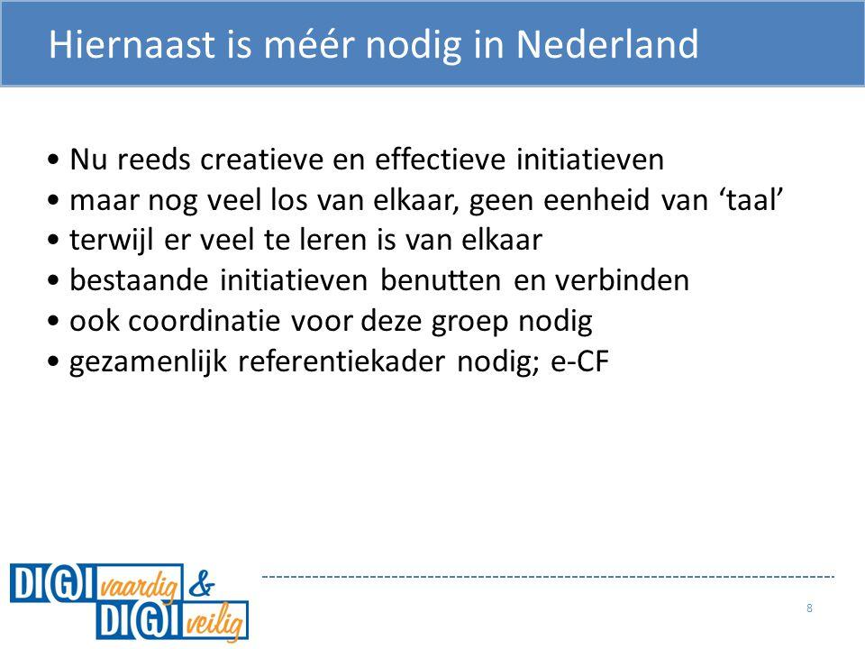 Hiernaast is méér nodig in Nederland 8 Nu reeds creatieve en effectieve initiatieven maar nog veel los van elkaar, geen eenheid van 'taal' terwijl er