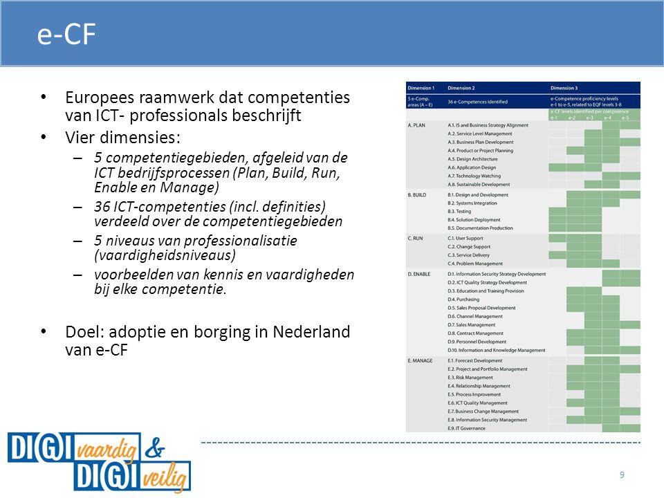 e-CF Europees raamwerk dat competenties van ICT- professionals beschrijft Vier dimensies: – 5 competentiegebieden, afgeleid van de ICT bedrijfsprocess