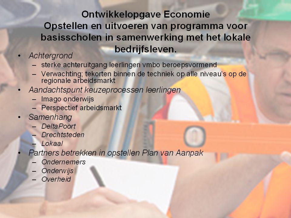 Contactgegevens Myra Zeldenrust Gemeente Zwijndrecht mzeldenrust@zwijdnrecht.nl 078-7703688 / 06-48199633