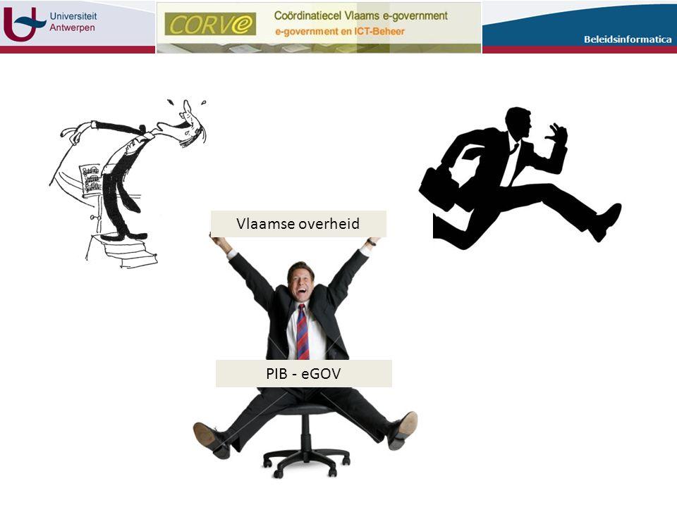 Vlaamse overheid PIB - eGOV