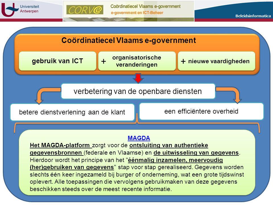 gebruik van ICT organisatorische veranderingen nieuwe vaardigheden Coördinatiecel Vlaams e-government verbetering van de openbare diensten betere dienstverlening aan de klant een efficiëntere overheid MAGDA Het MAGDA-platform zorgt voor de ontsluiting van authentieke gegevensbronnen (federale en Vlaamse) en de uitwisseling van gegevens.