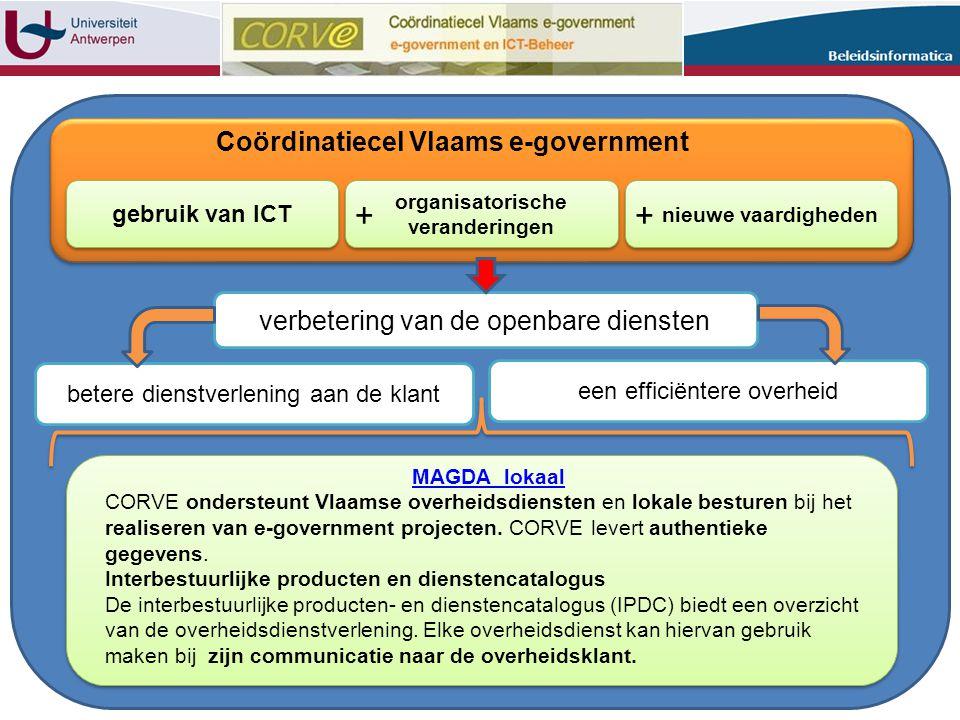 gebruik van ICT organisatorische veranderingen nieuwe vaardigheden Coördinatiecel Vlaams e-government verbetering van de openbare diensten betere dienstverlening aan de klant een efficiëntere overheid MAGDA lokaal CORVE ondersteunt Vlaamse overheidsdiensten en lokale besturen bij het realiseren van e-government projecten.