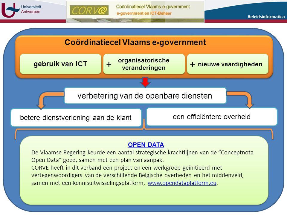 gebruik van ICT organisatorische veranderingen nieuwe vaardigheden Coördinatiecel Vlaams e-government verbetering van de openbare diensten betere dienstverlening aan de klant een efficiëntere overheid OPEN DATA De Vlaamse Regering keurde een aantal strategische krachtlijnen van de Conceptnota Open Data goed, samen met een plan van aanpak.