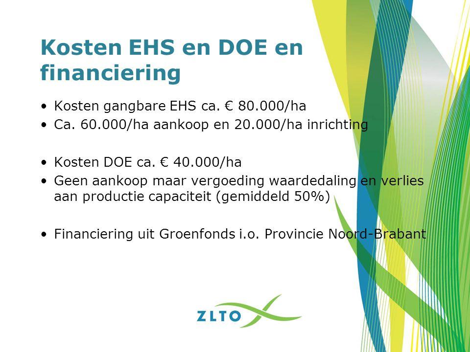 Kosten EHS en DOE en financiering Kosten gangbare EHS ca. € 80.000/ha Ca. 60.000/ha aankoop en 20.000/ha inrichting Kosten DOE ca. € 40.000/ha Geen aa