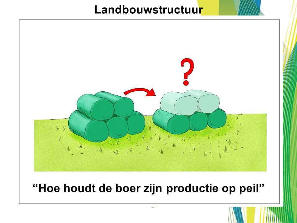 """""""Hoe houdt de boer zijn productie op peil"""" Landbouwstructuur"""