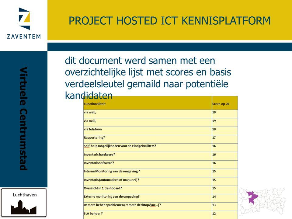PROJECT HOSTED ICT KENNISPLATFORM dit document werd samen met een overzichtelijke lijst met scores en basis verdeelsleutel gemaild naar potentiële kan