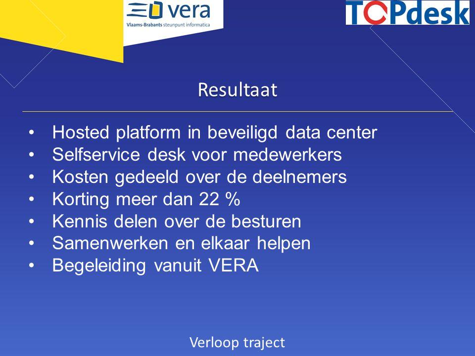 Resultaat Hosted platform in beveiligd data center Selfservice desk voor medewerkers Kosten gedeeld over de deelnemers Korting meer dan 22 % Kennis de