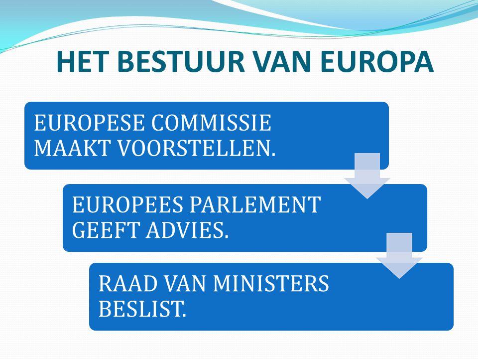 HET BESTUUR VAN EUROPA EUROPESE COMMISSIE MAAKT VOORSTELLEN. EUROPEES PARLEMENT GEEFT ADVIES. RAAD VAN MINISTERS BESLIST.