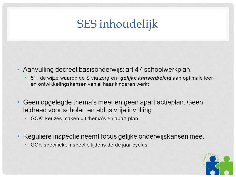 SES inhoudelijk Aanvulling decreet basisonderwijs: art 47 schoolwerkplan.