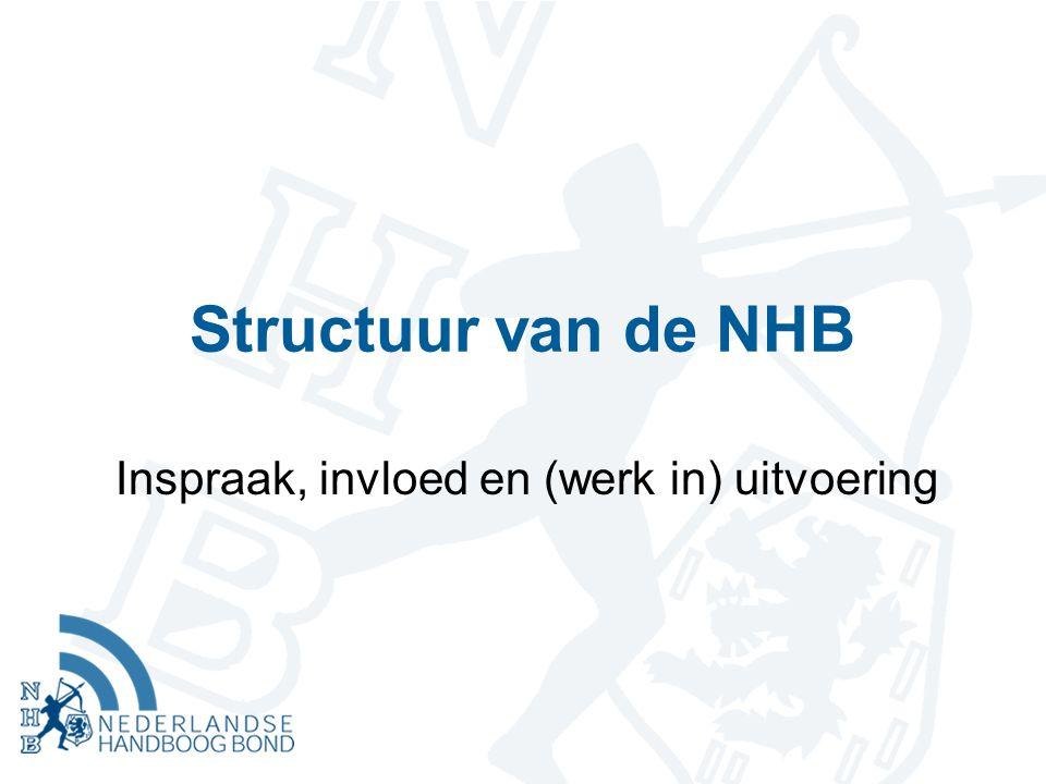 Structuur van de NHB Inspraak, invloed en (werk in) uitvoering